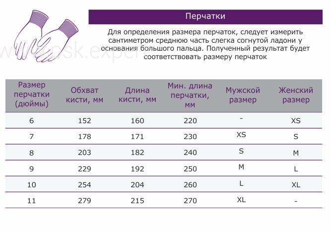 размеры спецодежды спб